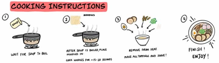 Cooking Instruction